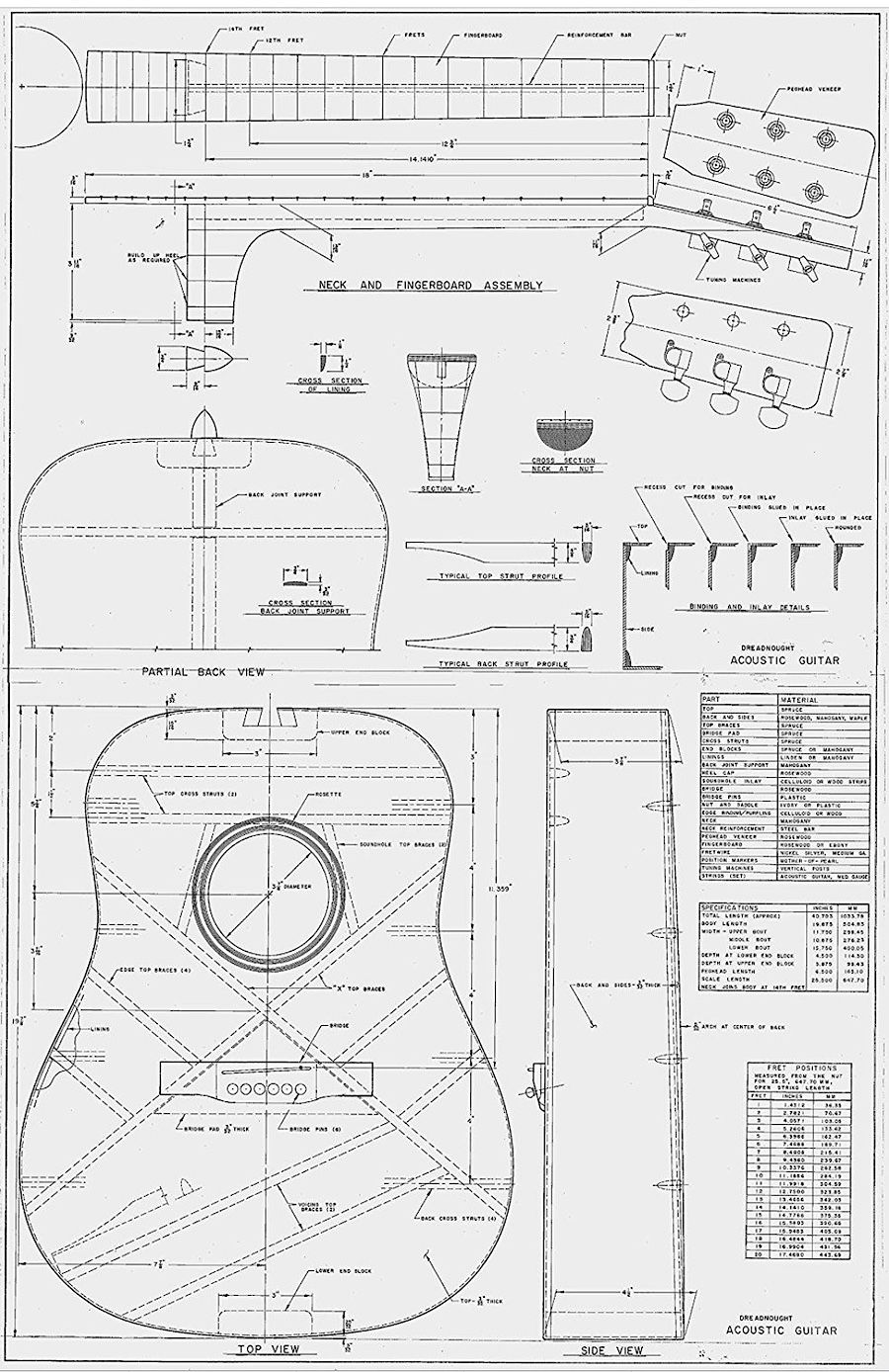 Martin D28 Style Guitar Plans Martin Guitar Custom Acoustic Guitars Guitar Building