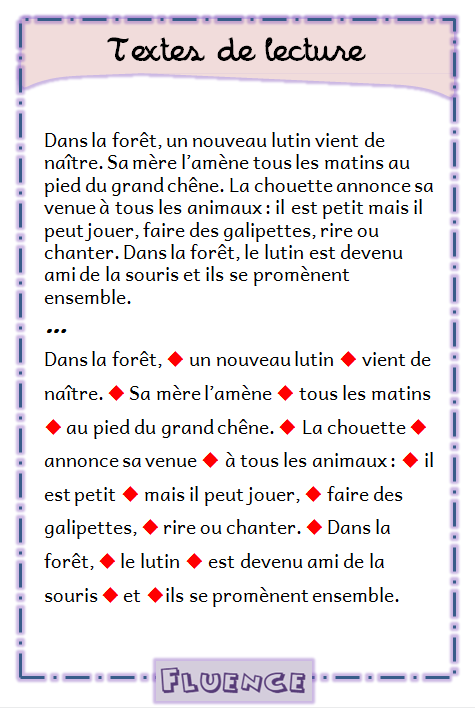 32f43eb09895d94721ed1c026c09efb4.png (475×708) | Lecture ce1, Lecture ce2, Lecture