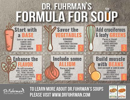 Why This Dish Is The Key To Optimal Weight & Heart Health is part of Nutritarian diet - Here are three key reasons you should be making more soup and an infographic to help you pack more nutrition into every bowl