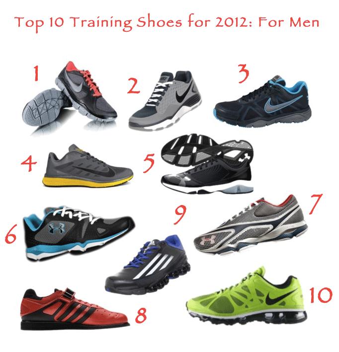 Training shoes, Shoes mens