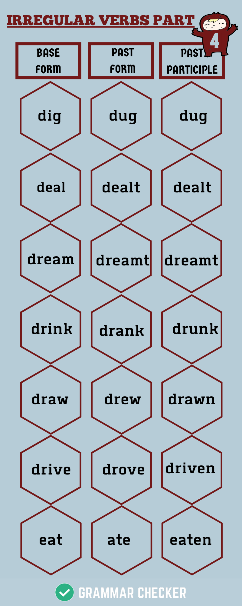 PHRASAL VERBS WITH ASK in 2020 Grammar check, English