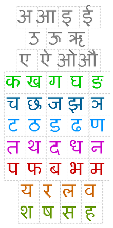 Sanskriet  Devanagari  Languages Learning    Sanskrit