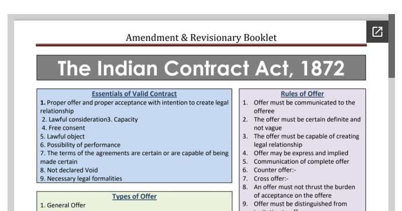 Ipcc Contract Act Summary Charts Acting Contract Booklet