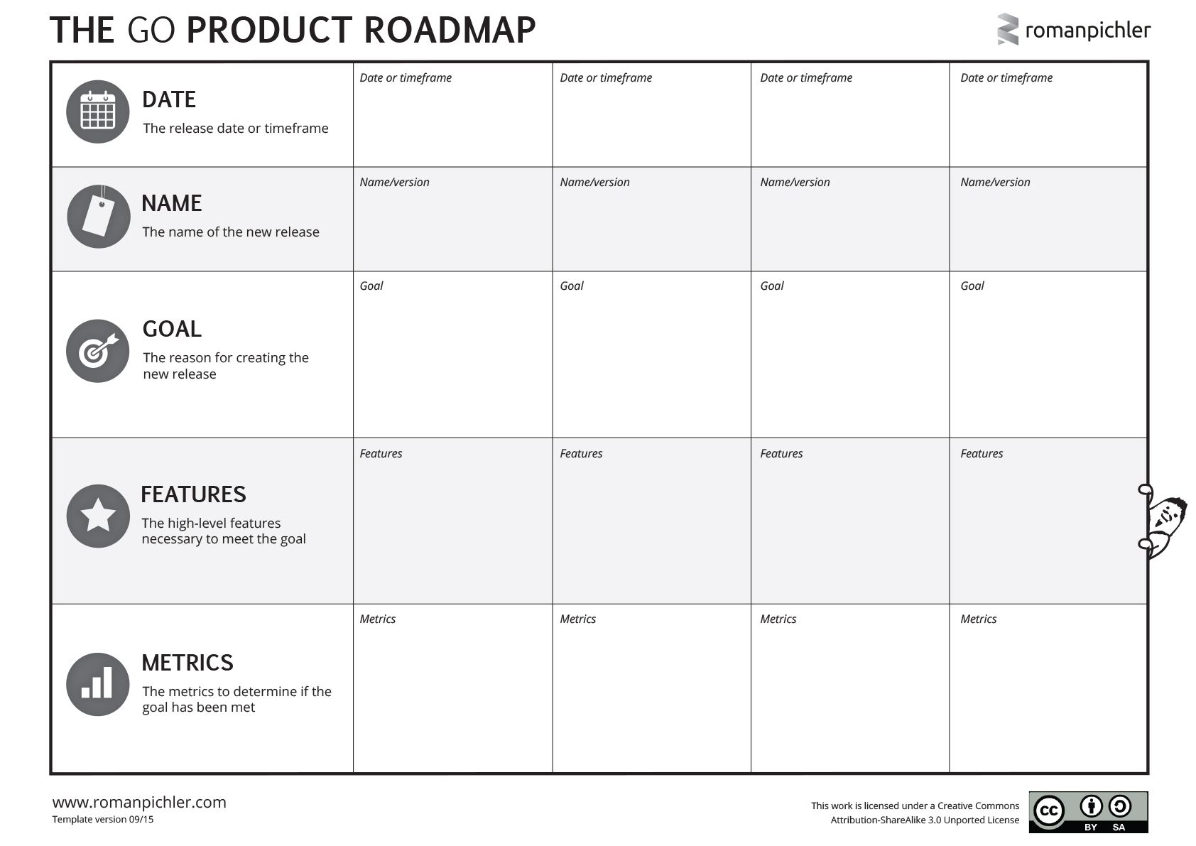 GO Product Roadmap Download Roman Pichler ORGANIZE Pinterest - Lean roadmap template