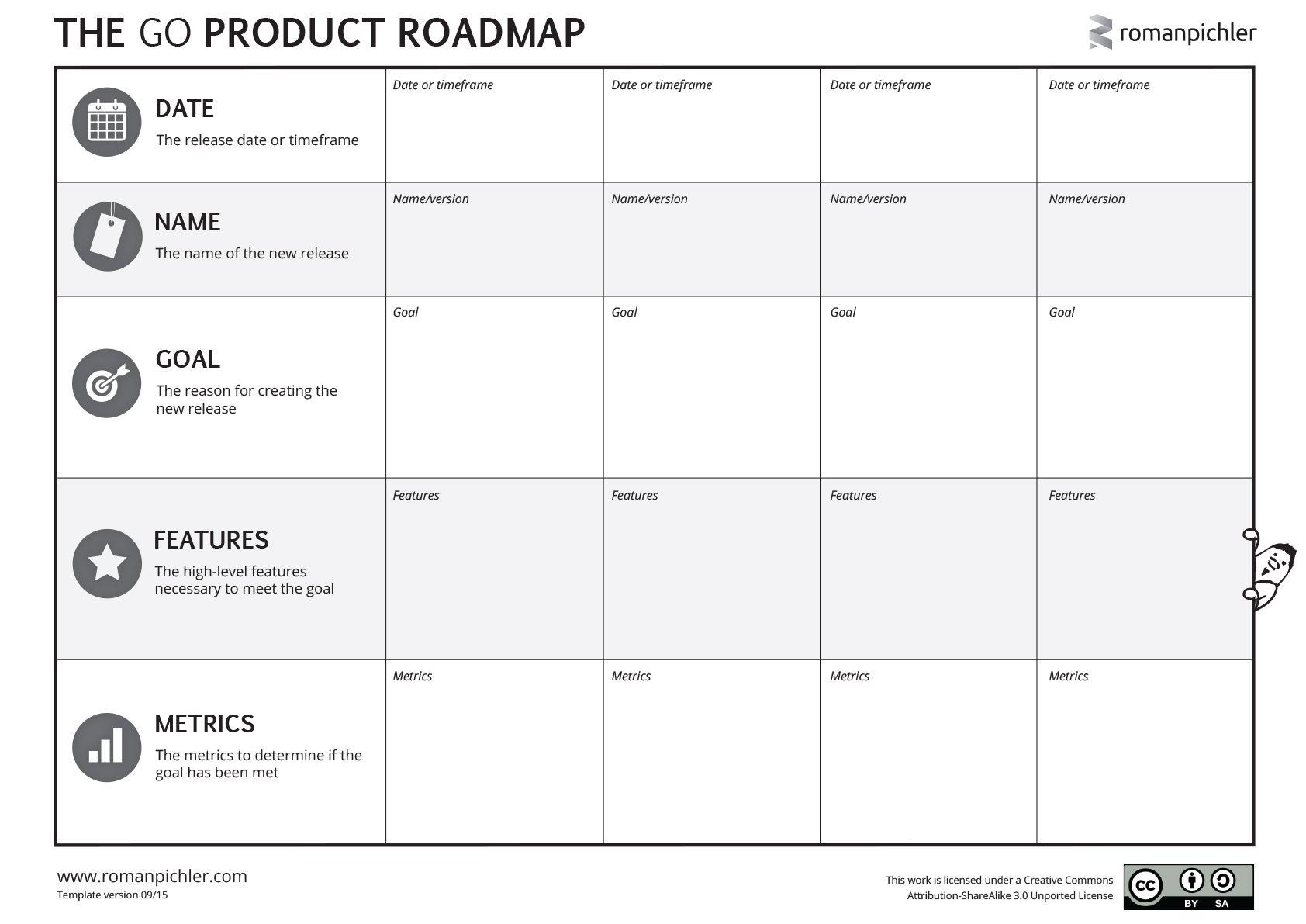 Go Product Roadmap Download