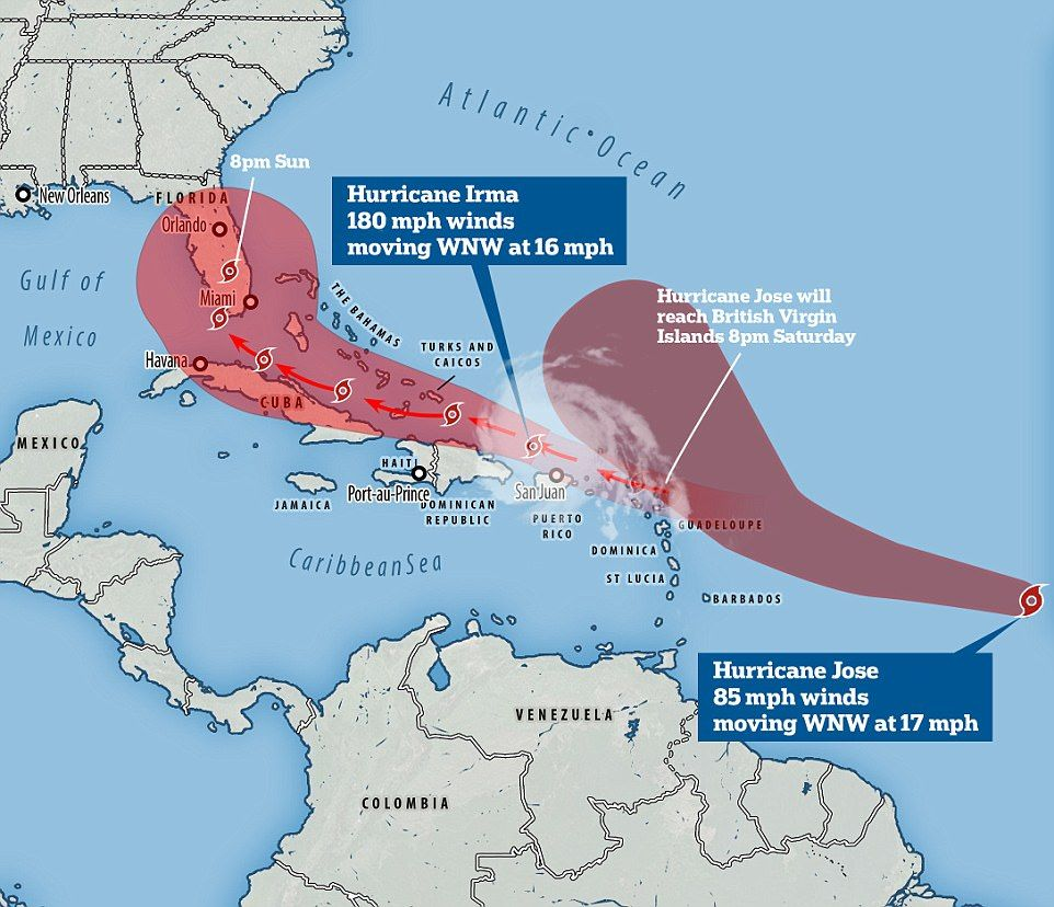 Total Carnage Hurricane Irma Wipes Out Two Caribbean Islands Caribbean Islands Florida Hurricane Caribbean