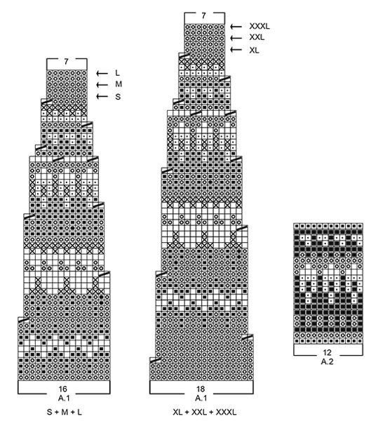 Dalvik / DROPS 185-1 - Gratis strikkeoppskrifter fra DROPS Design ...