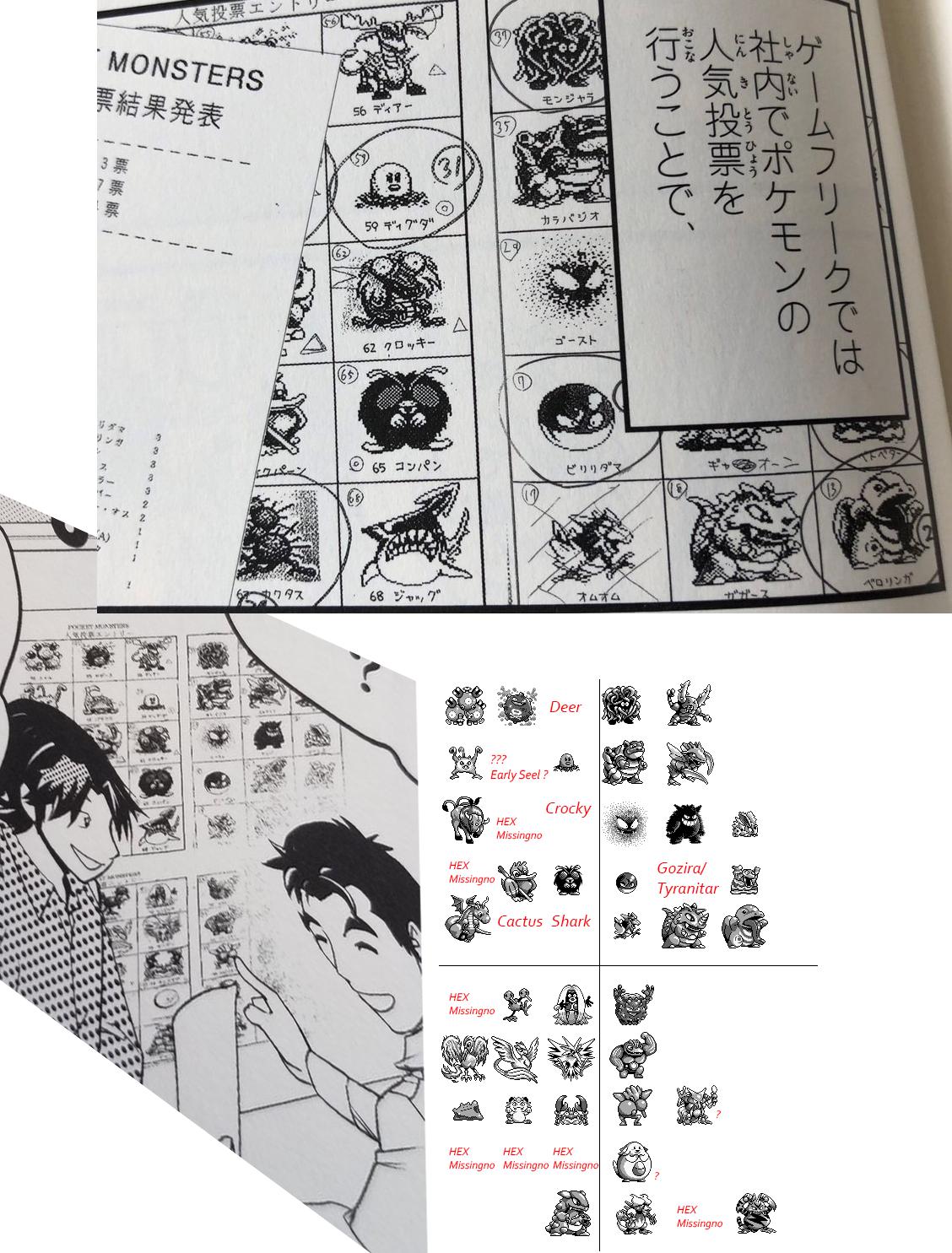 UPDATE : More unused Pokémon can be seen in the Satoshi Tajiri manga ...