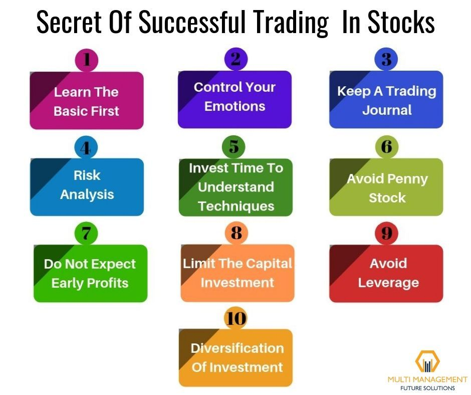 10 Share Trading Tips For Bursa Malaysia Investors Stock Market