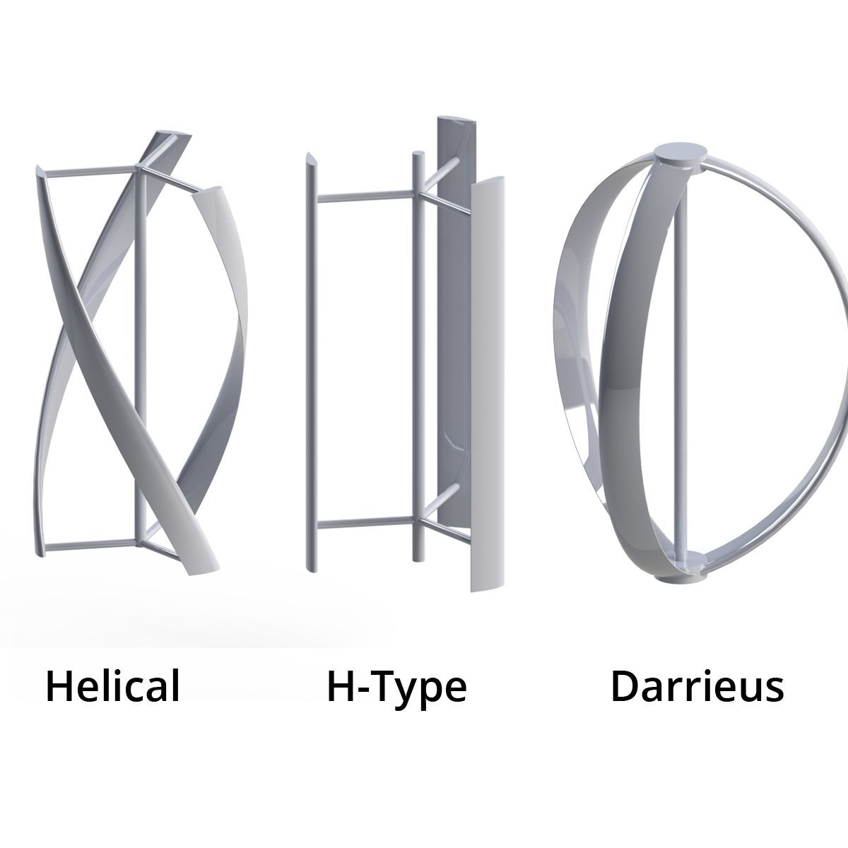 3 Types of Darrieus Vertical Axis Wind Turbine ALTERNATIVE