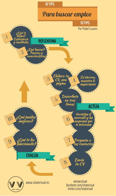 10 consejos para buscar trabajo #infografia #infographic #empleo ...