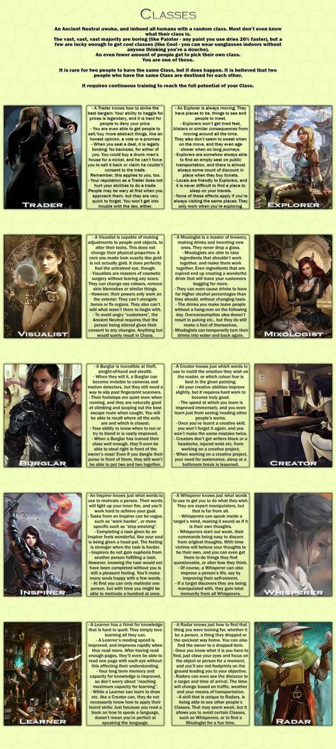 Class Cyoa  Cyoa, Dungeons, Dragons Characters, Character -4975