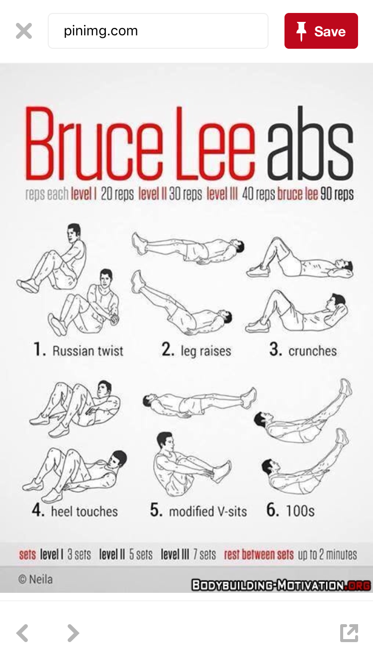 medium resolution of abdominal exercises for men best lower ab exercises workout routines for men ab