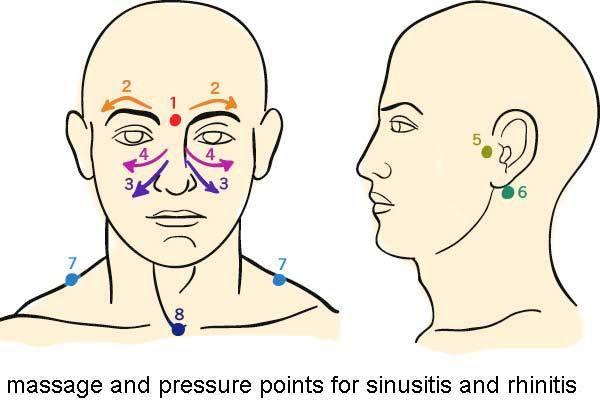 Sinus Massage pressure points work in small circular