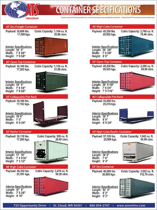 shipping container lengths container technical
