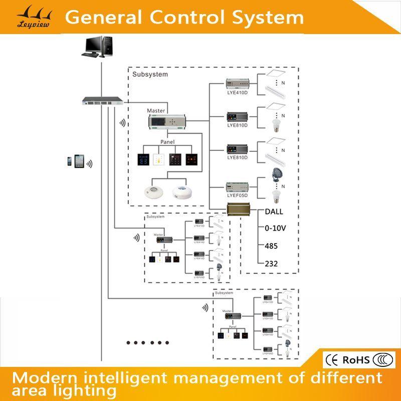 lighting control system