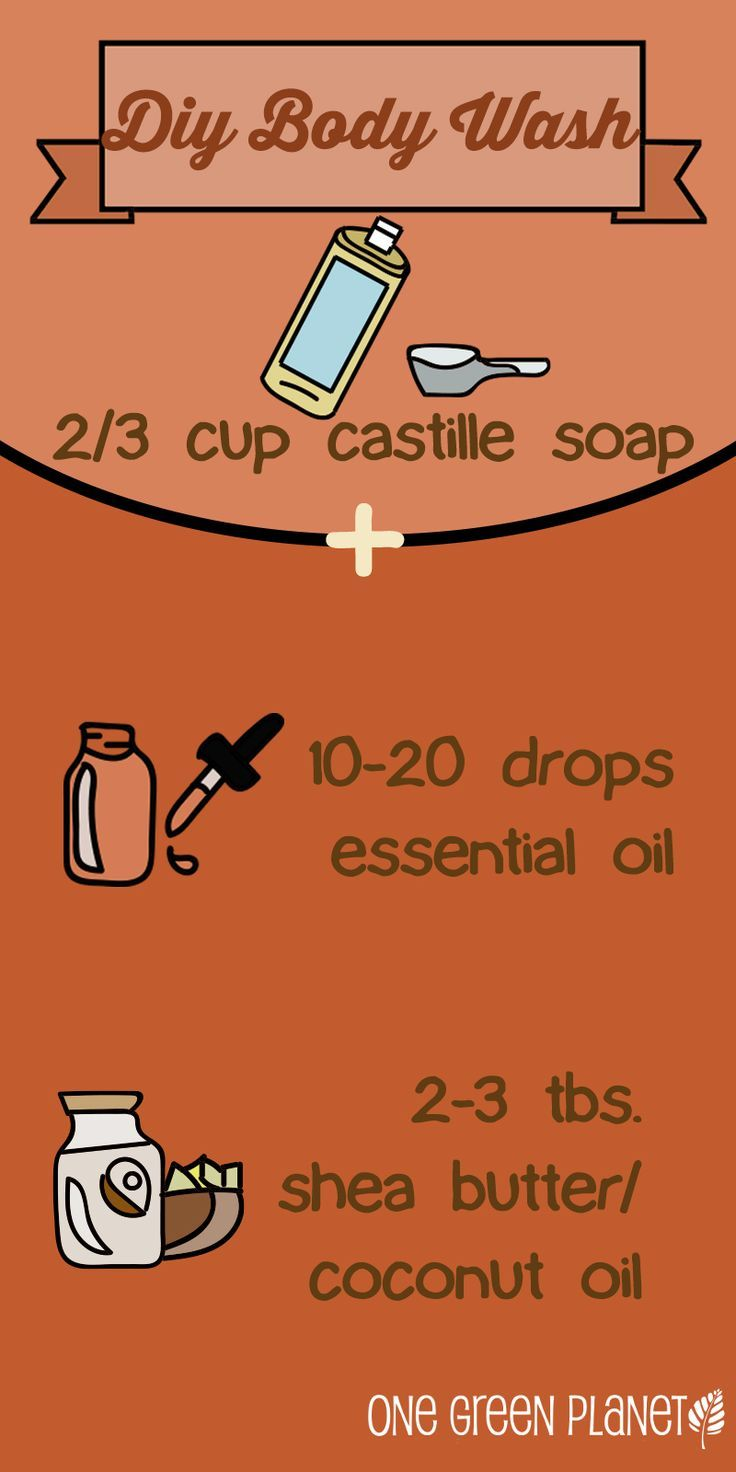 Ultimate guide to diy hygiene diy body wash diy baths and diy