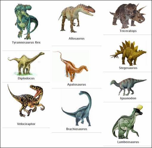 soorten dinosaurussen - google zoeken   thema: dino's - dinosaurios