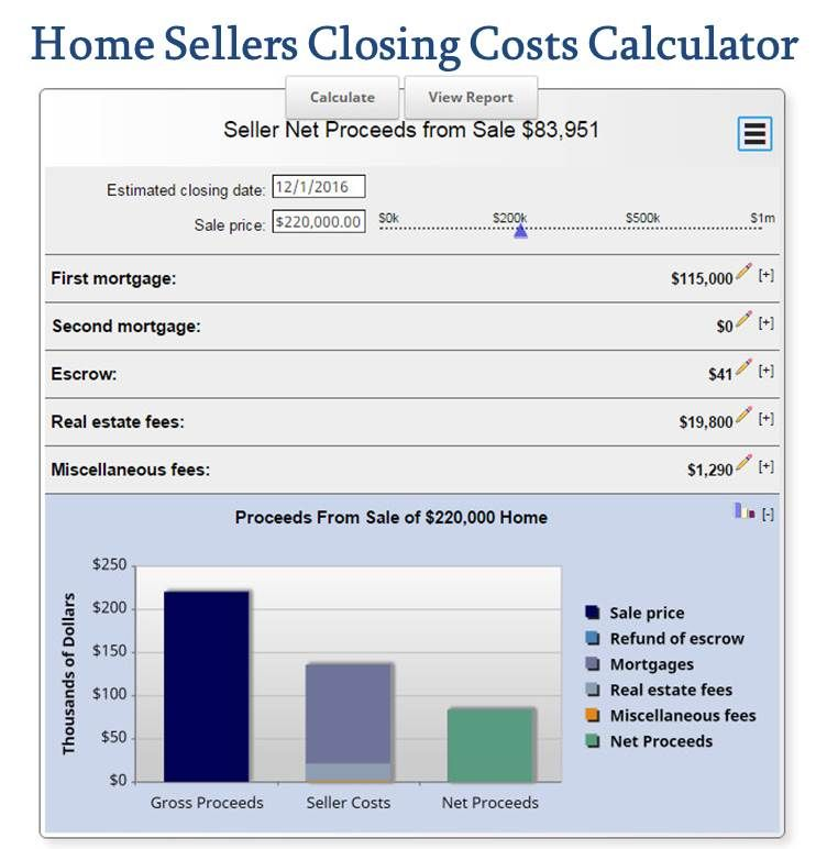 Home sellers closing costs calculator closing costs Estimate cost of house
