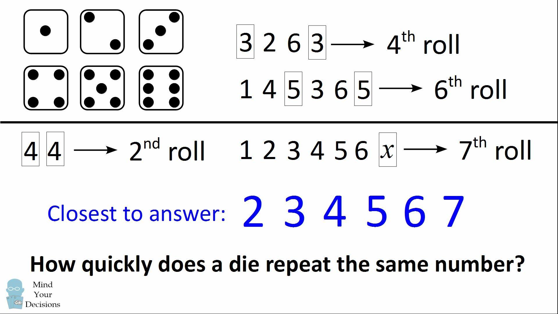 5-5×5+5 Solution