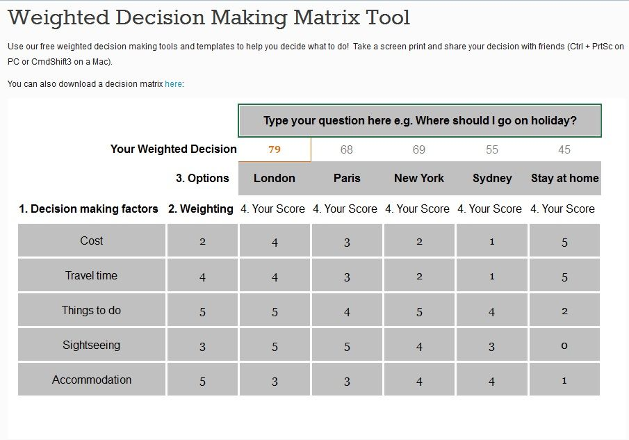 An example of a decision matrix we use in our classes to