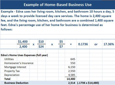 Pin by Aimee Laverriere on deductions Pinterest Deduction and