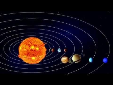 सूर्यमाला The Solar system - Animation video - YouTube ...
