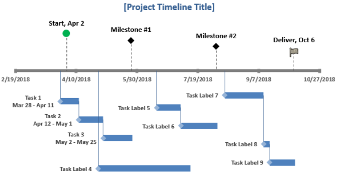 10 Powerful Excel Project Management Templates For Tracking Excel Templates Project Management Project Management Templates Excel Spreadsheets Templates