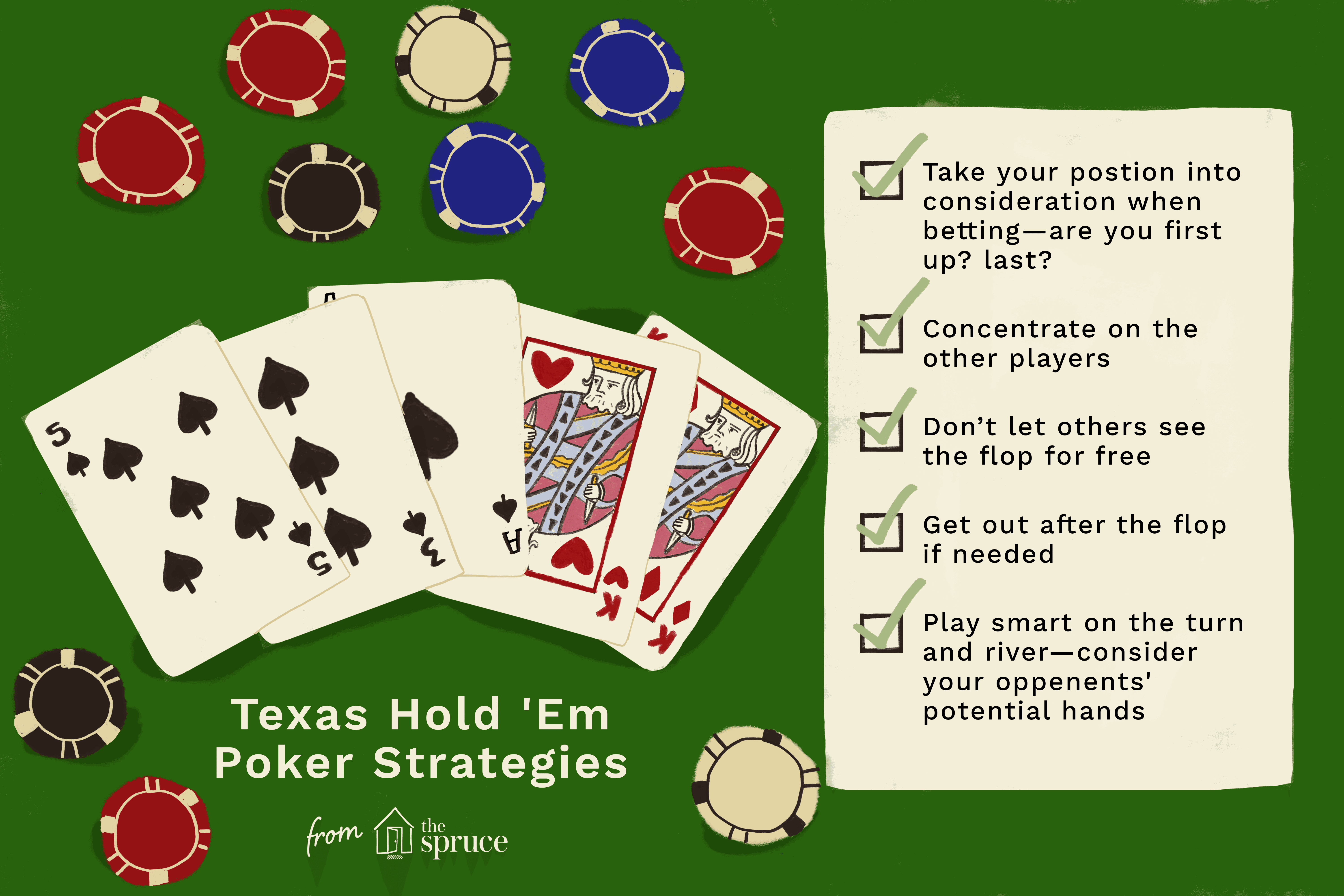 Texas Hold Em Poker Is A Game That Rewards Good Play Follow These Rules To Increase Your Chances Of Winning Texas Holdem Poker Video Poker