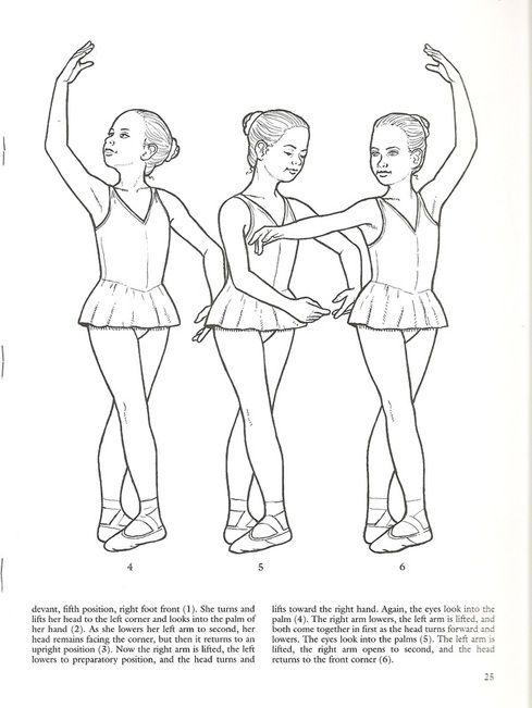 Picture Ballet Books Ballet Positions Dance Coloring Pages