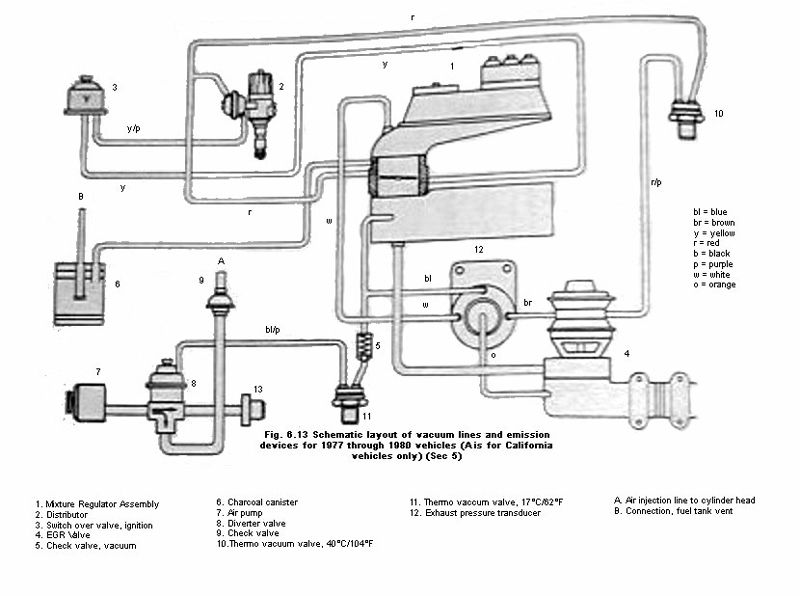 107 Vacuum Diagrams - Mercedes-Benz Forum | auto | Pinterest