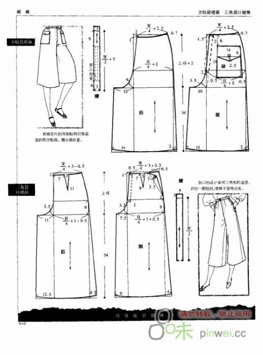 Skirt to coulotte | Sewing pattern | Pinterest | Patrones, Costura y ...