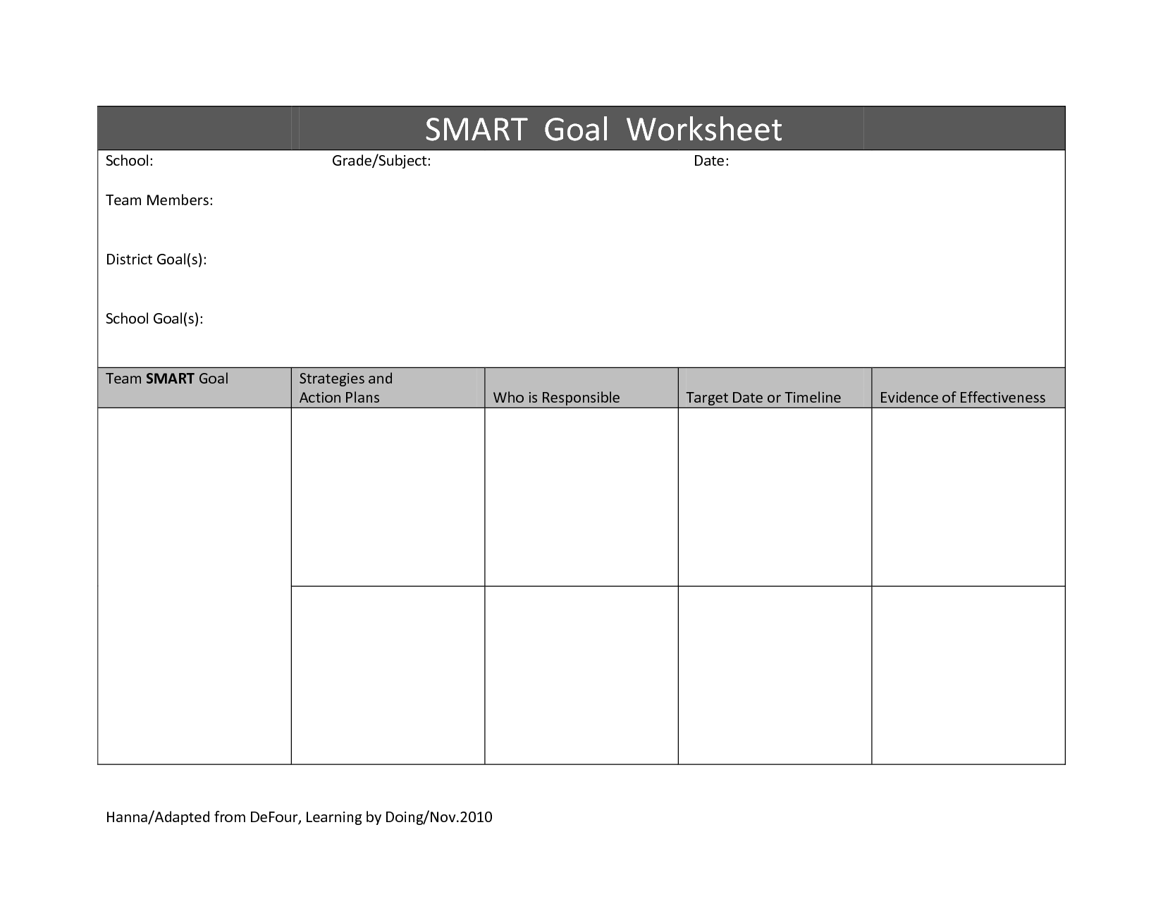 Smart Goal Worksheet Doc Download