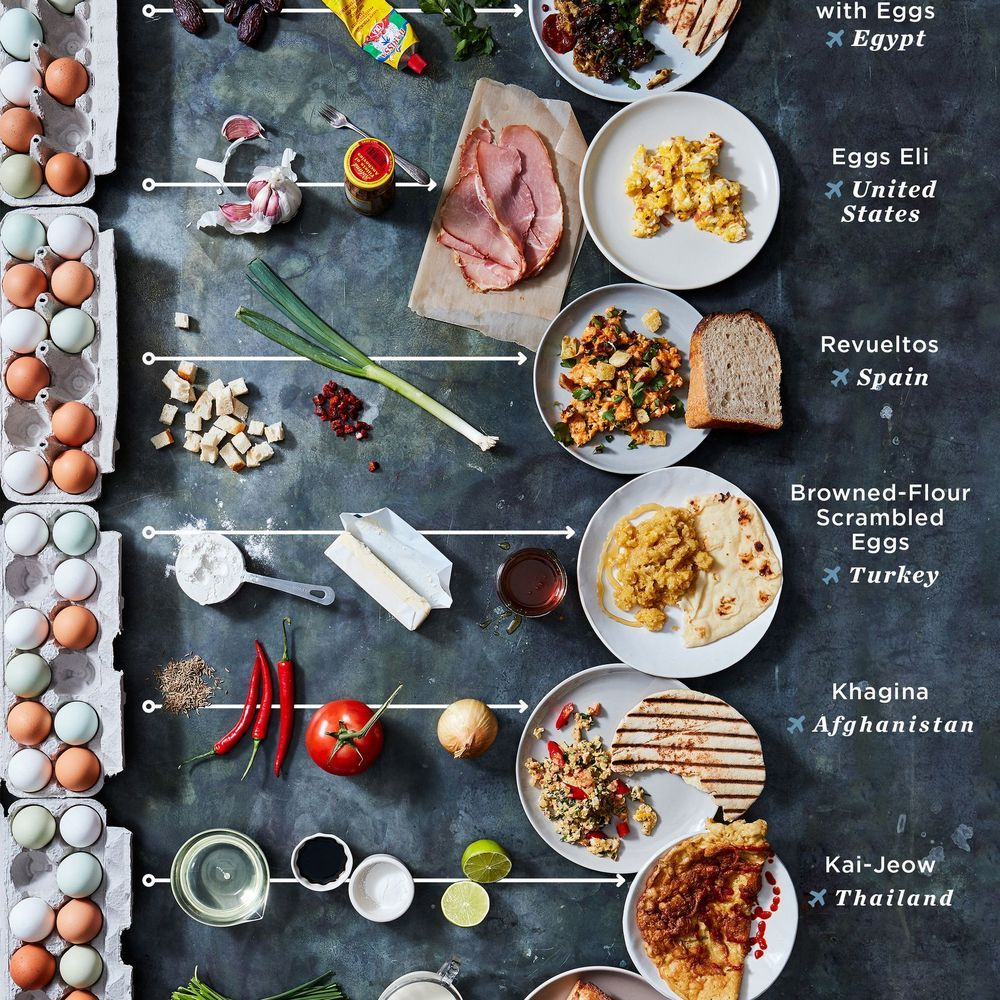 Pin On Breakfast And Brunch
