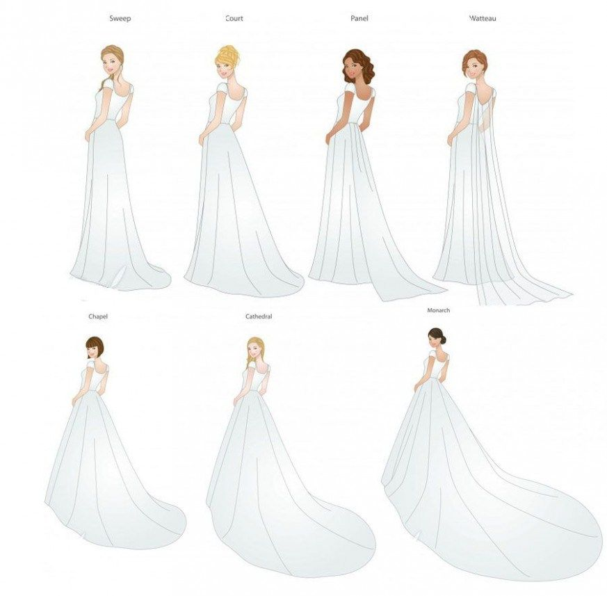 Styles Of Wedding Dresses List
