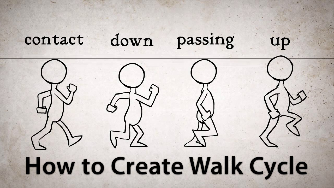 Creating A Character Walk Cycle, How To Animate A Character Walk Cycle, Sad  Walk