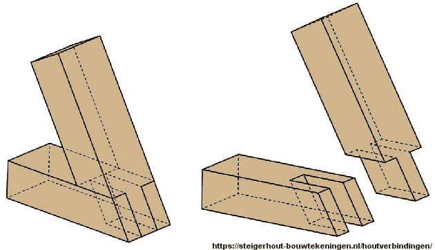 Shuine houtverbindingen met de open pen en gat methode.