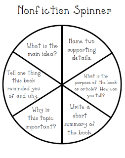 nonfiction spinner for guided reading...good for whole