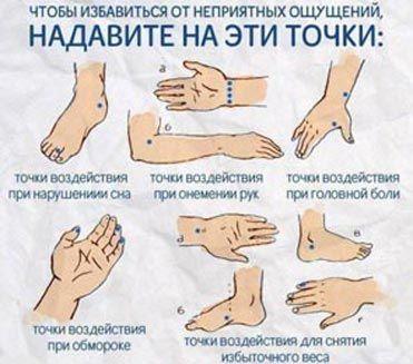 массаж точечный картинки