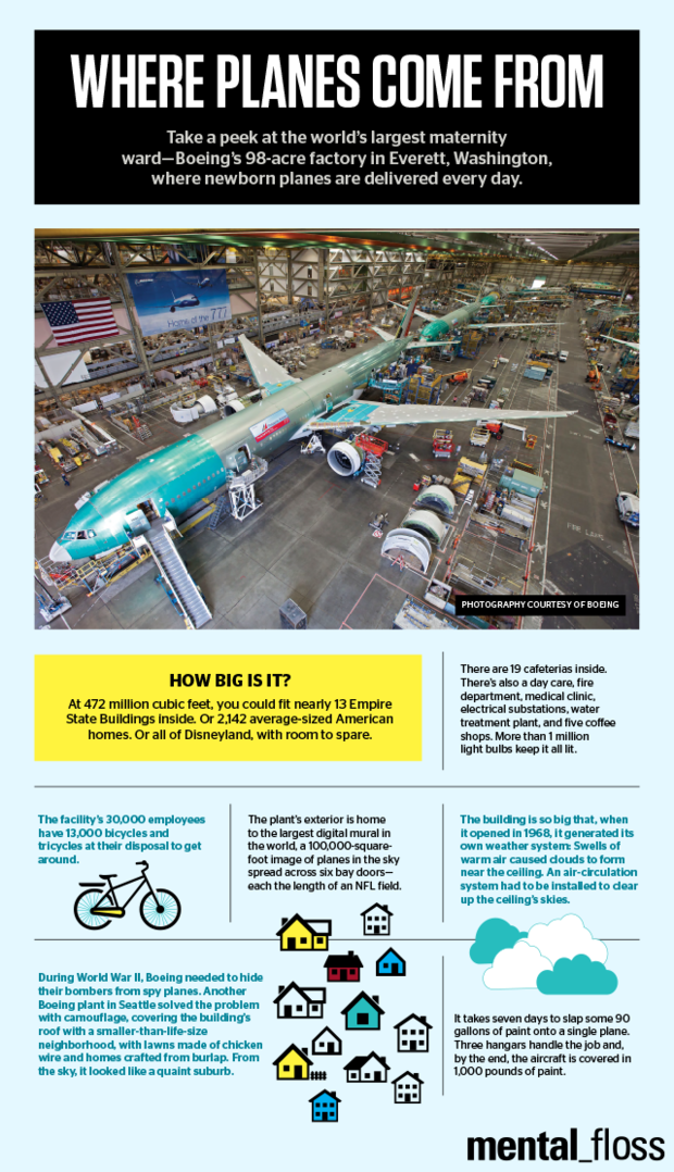 Inside The Factory Where Boeing Airplanes Are Made Boeing Planes Boeing Boeing History