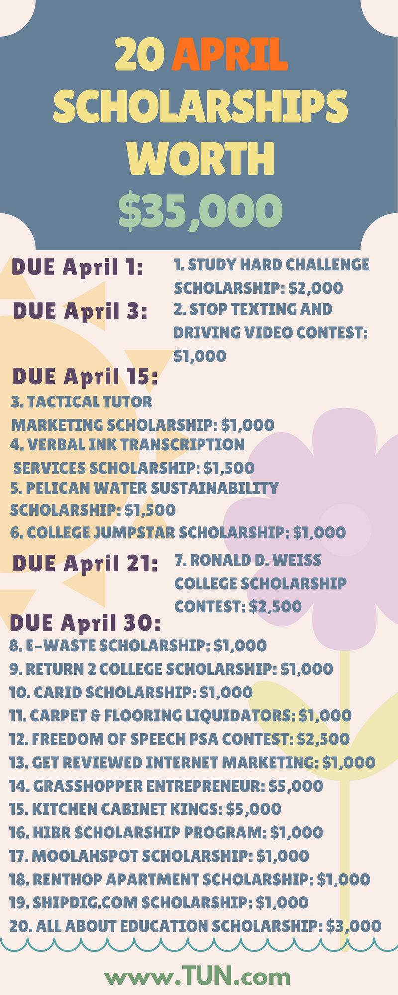 laws of life essay contest scholarship Fun and unique scholarships for high school students scholarship: laws of life essay and video contest company providing scholarship: templeton press.