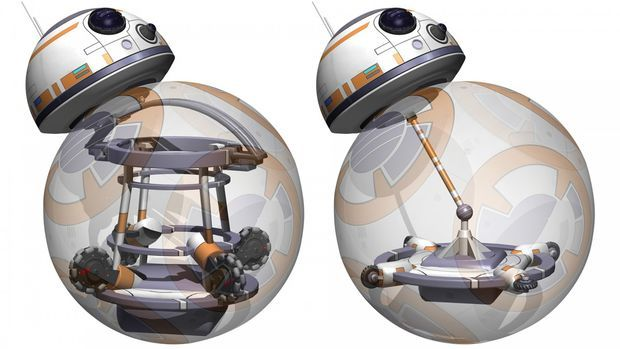 DIY Life-Size Phone Controlled BB8 Droid -- drive mechanisms