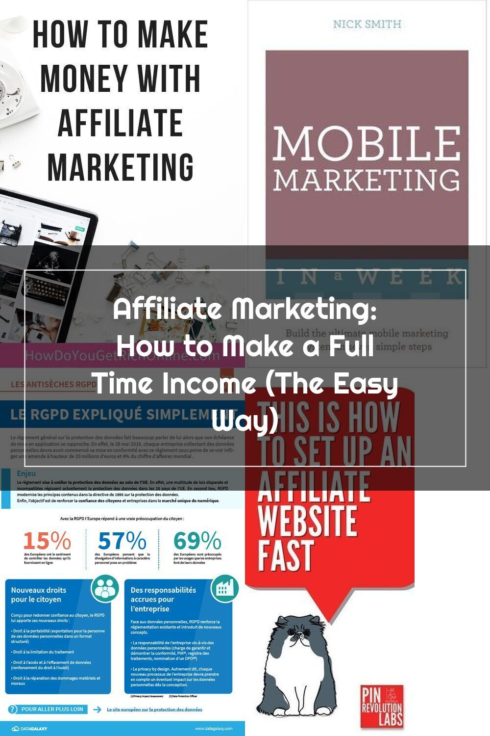 How To Make a Full Time With Affiliate Marketing
