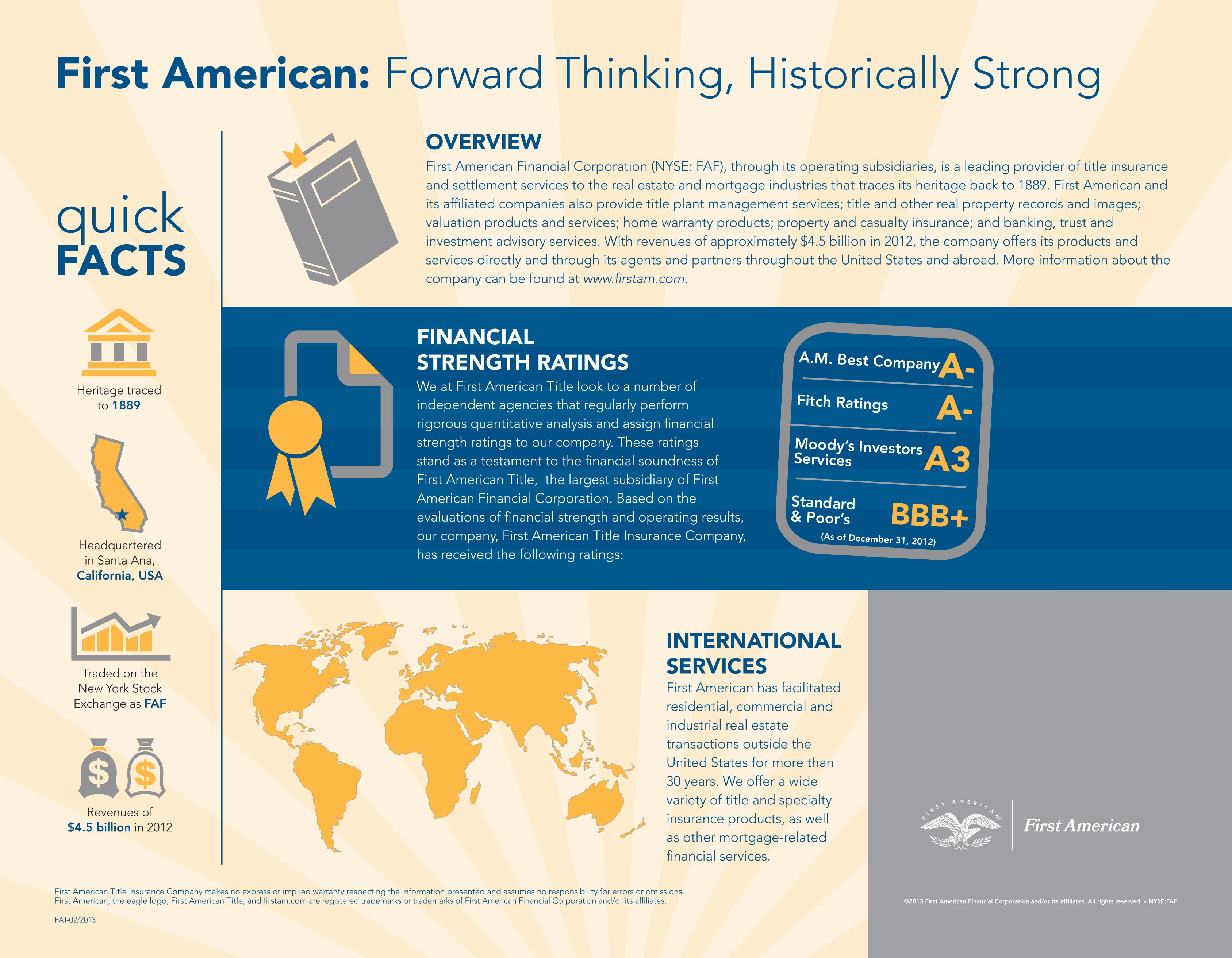 First American Forward Thinking, Historically Strong www