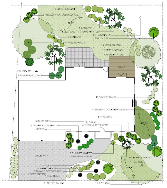 Garden Design Layout Software Online Garden Designer And Free Download Free Landscape Design Software Free Landscape Design Landscape Design App
