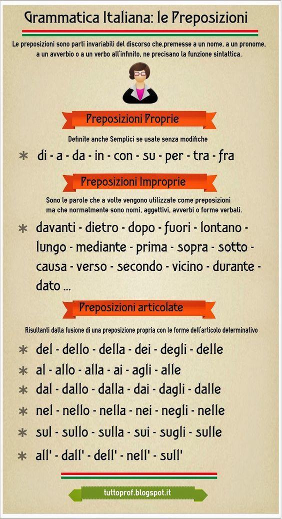 TUTTOPROF.: Grammatica Italiana: Le Preposizioni - infografica: