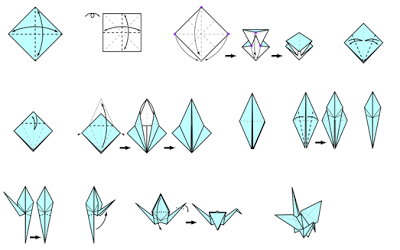 How To Fold An Origami Paper Crane Instructions Easy
