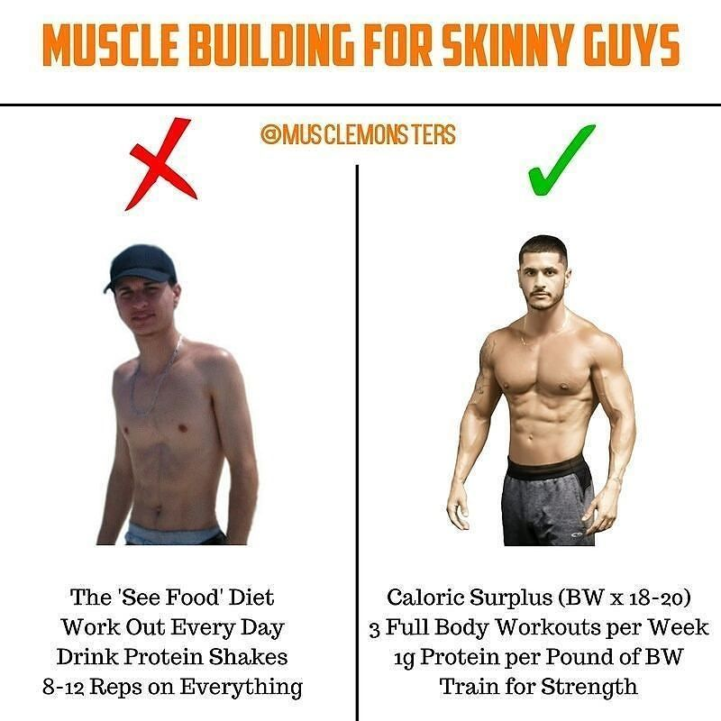 Want To Bulk Up Fast Like The Guy In This Picture I M Giving Away 100 Free Copies Of Bulk Up Fast Visit The L Build Muscle How To Increase Muscle Skinny