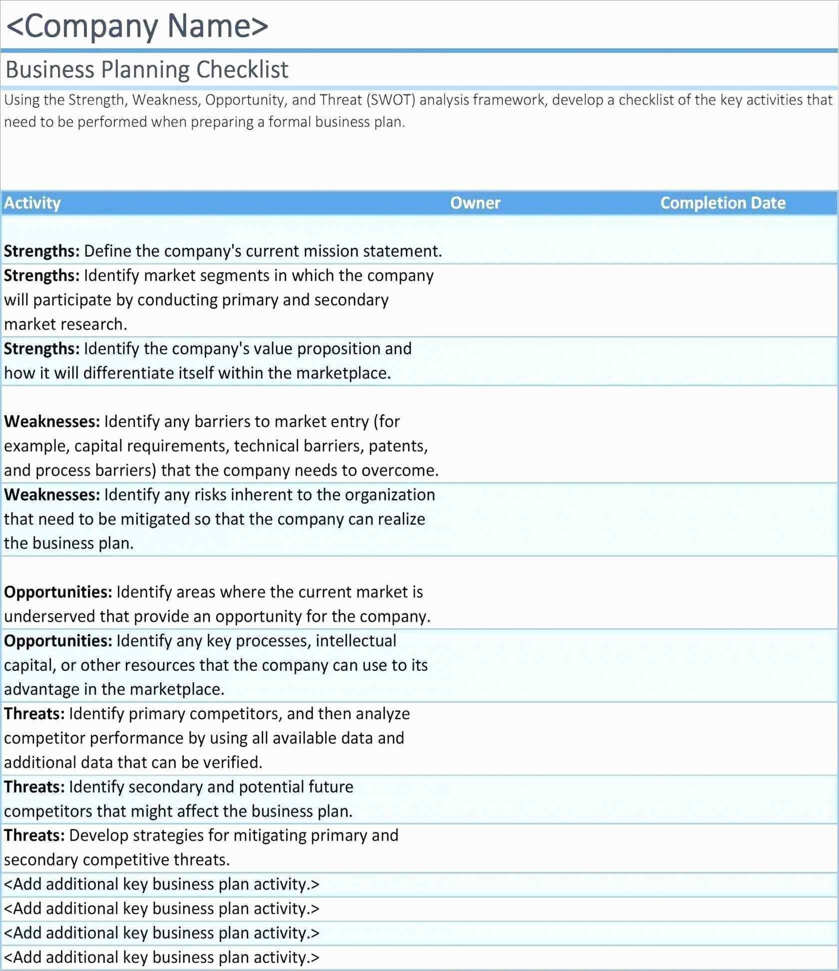 New Business Needs Analysis Template Change Management Business