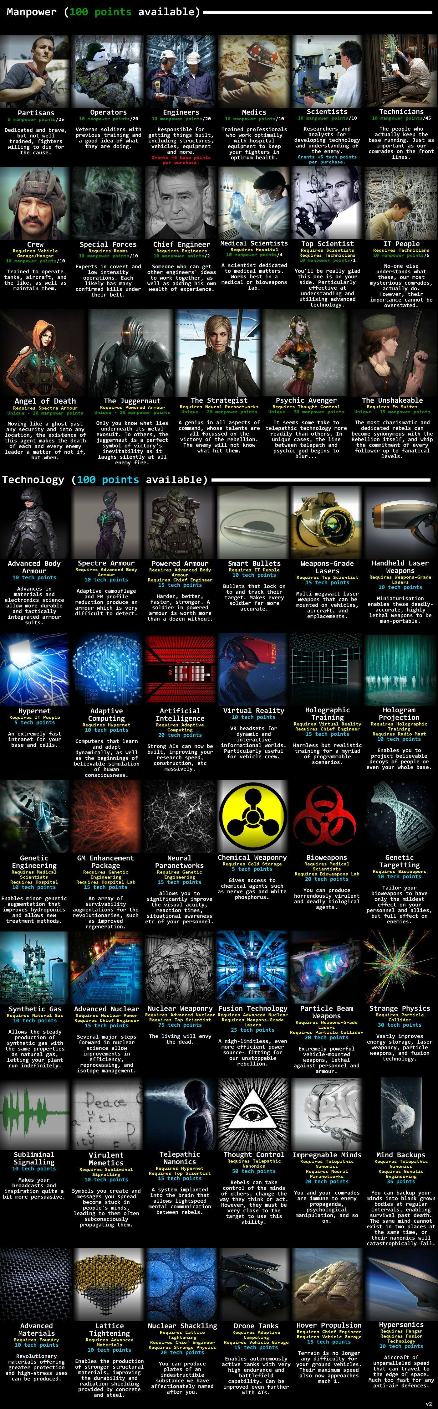 2 - 6WOInnE | World-Building | Pinterest | Death, Angel and RPG